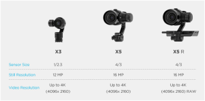 New stabilized handheld camera OSMO from DJI